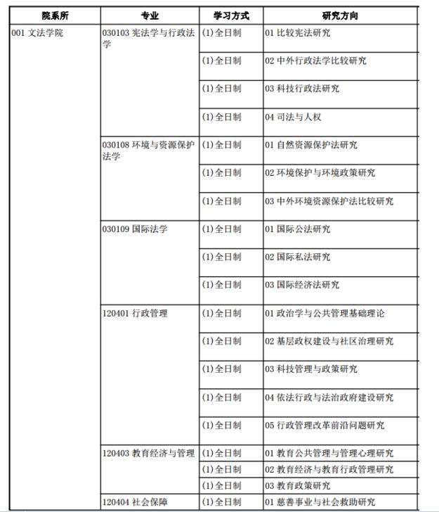 2019年华东交通大学硕士研究生招生简章