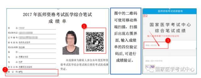 中西医助理医师资格考试成绩单验证