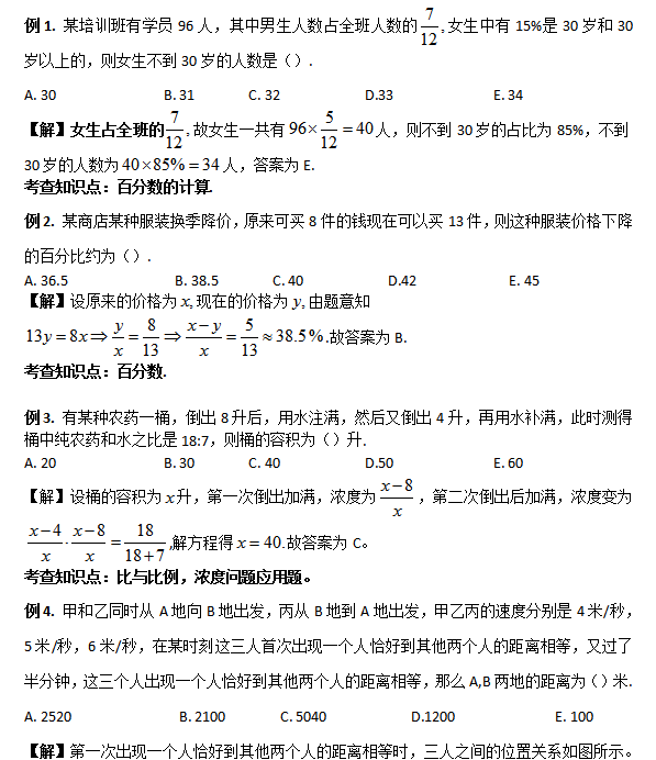 2019考研:算数在199管理类联考中的知识点考察(三)