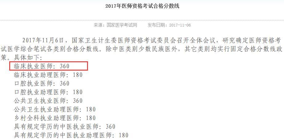 云南省2017临床执业医师第二试合格线