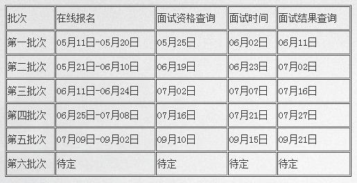 北京科技大学2019工商管理硕士(MBA)提前面试安排