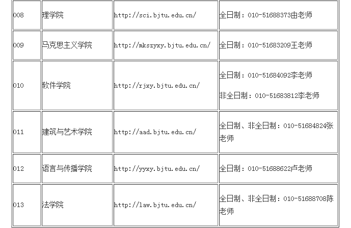 北京交通大学2018年硕士研究生招生简章