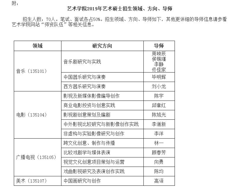 北京大学艺术学院2019硕士研究生招生简章
