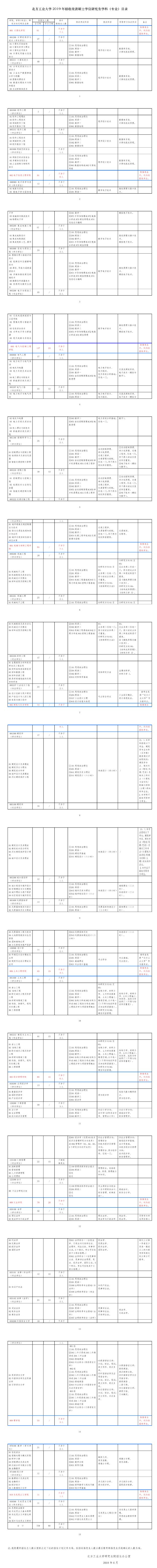 北方工业大学2019考研专业目录