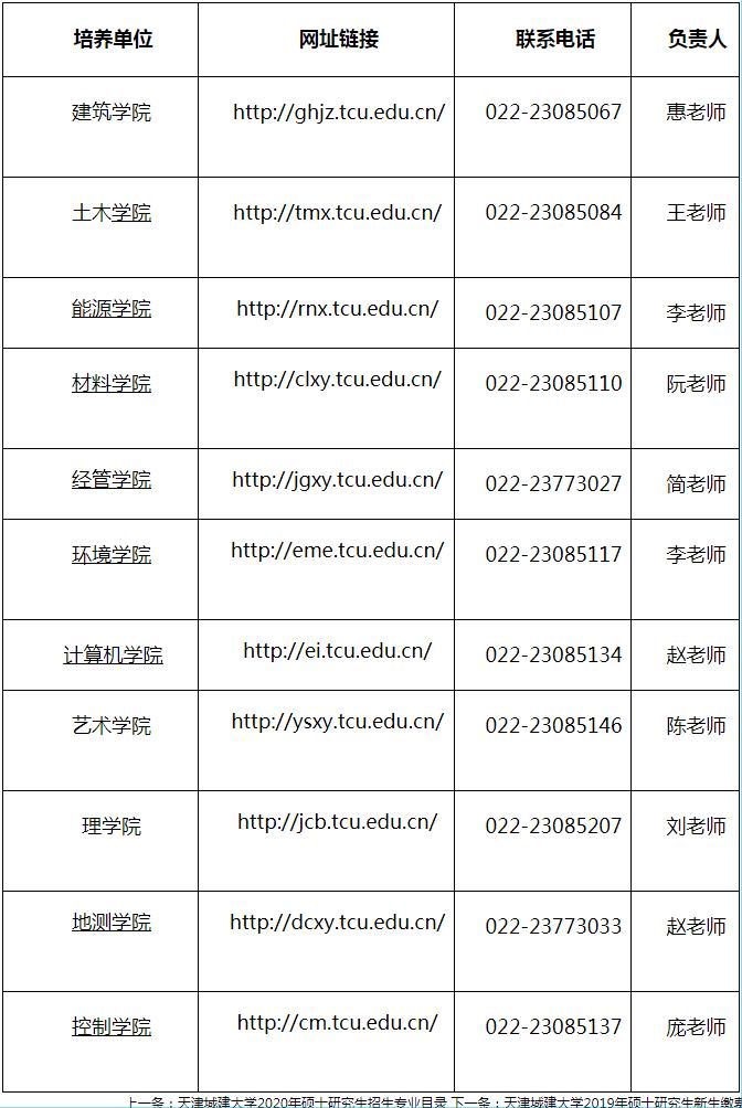 天津城建大学2020年硕士研究生招生简章