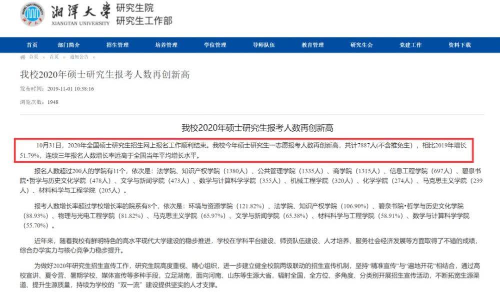 湘潭大学2020考研报考人数已公布,增幅达51.79%